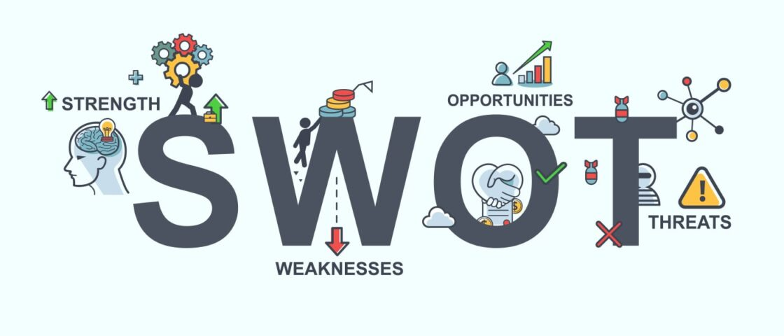 Using-SWOT-Analysis-To-Grow-Your-Business-1120x480